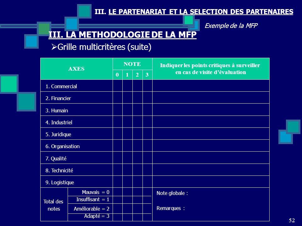 III. LE PARTENARIAT ET LA SELECTION DES PARTENAIRES 52 Exemple de la MFP Grille multicritères (suite) III. LA METHODOLOGIE DE LA MFP AXES 1. Commercia