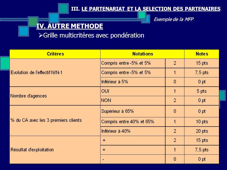 III. LE PARTENARIAT ET LA SELECTION DES PARTENAIRES Exemple de la MFP Grille multicritères avec pondération IV. AUTRE METHODE
