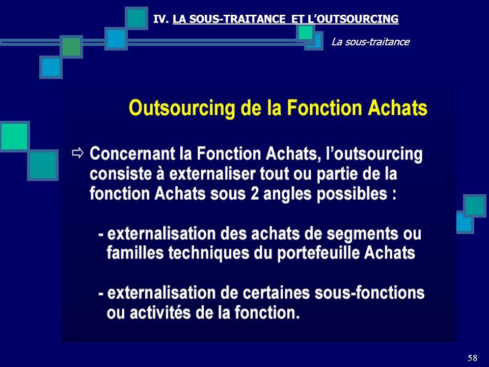 58 La sous-traitance IV. LA SOUS-TRAITANCE ET LOUTSOURCING