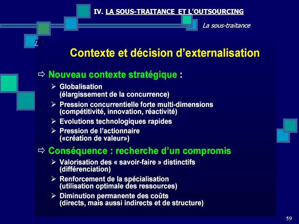 59 La sous-traitance IV. LA SOUS-TRAITANCE ET LOUTSOURCING