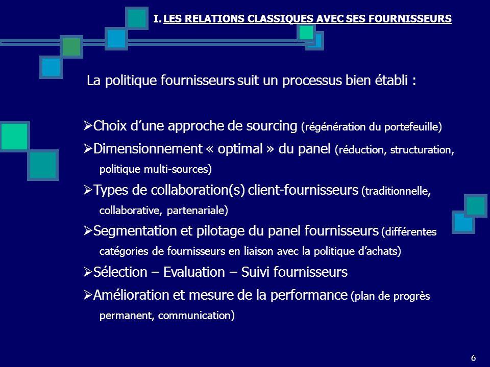 6 La politique fournisseurs suit un processus bien établi : Choix dune approche de sourcing (régénération du portefeuille) Dimensionnement « optimal »
