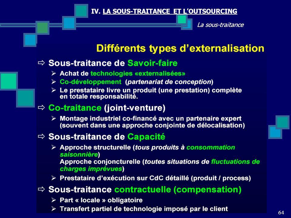 64 La sous-traitance IV. LA SOUS-TRAITANCE ET LOUTSOURCING
