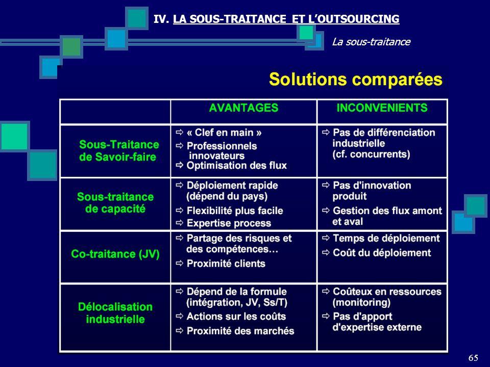 65 La sous-traitance IV. LA SOUS-TRAITANCE ET LOUTSOURCING