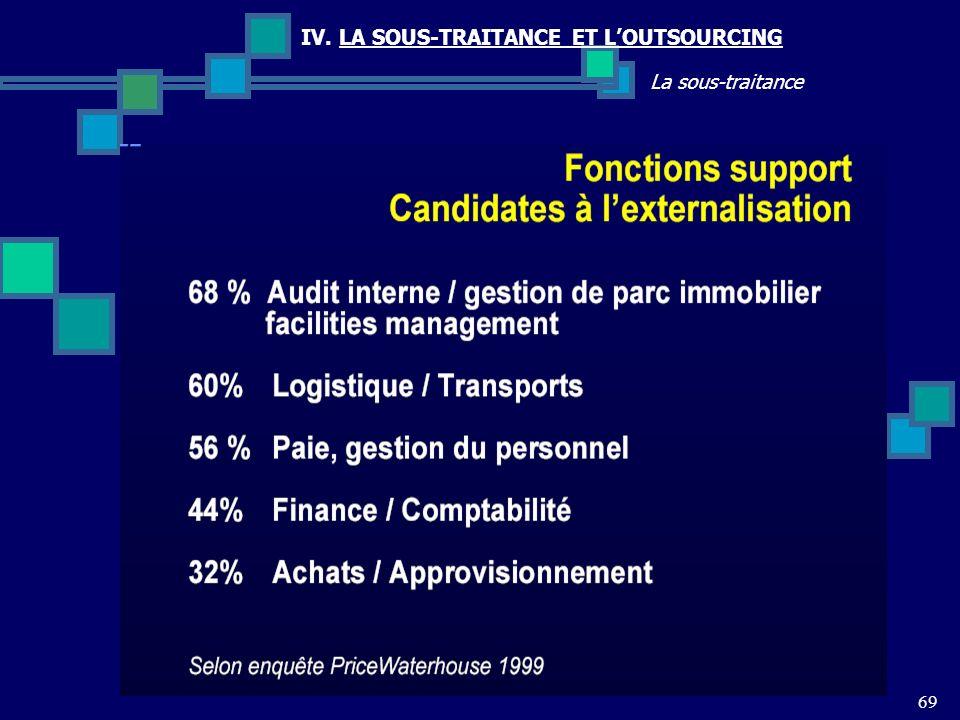 69 La sous-traitance IV. LA SOUS-TRAITANCE ET LOUTSOURCING