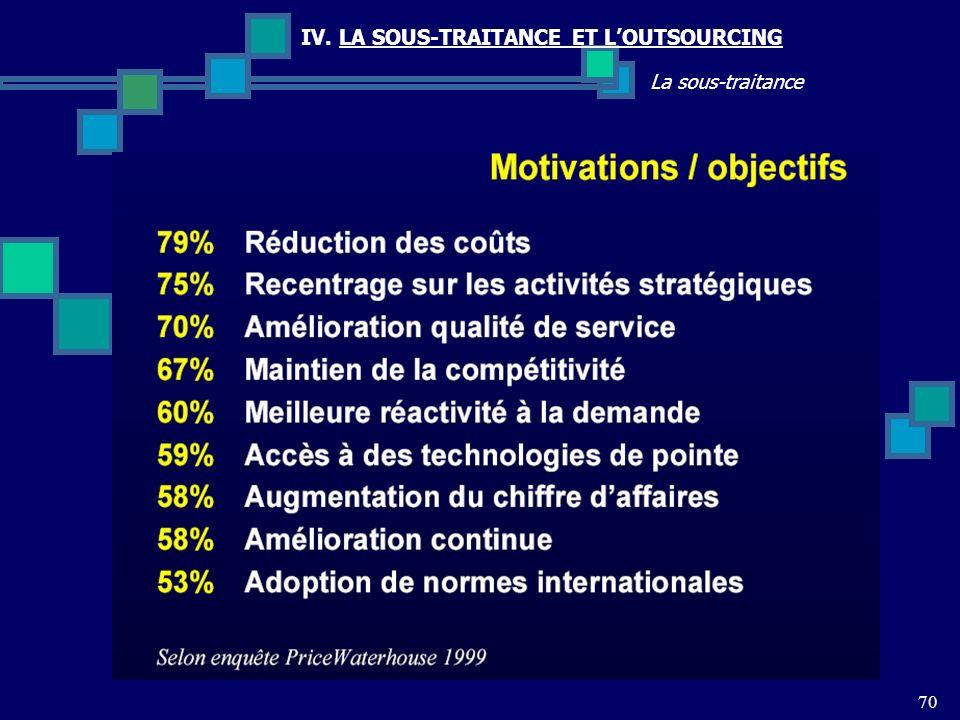70 La sous-traitance IV. LA SOUS-TRAITANCE ET LOUTSOURCING