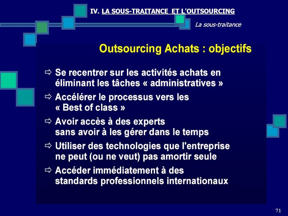 71 La sous-traitance IV. LA SOUS-TRAITANCE ET LOUTSOURCING