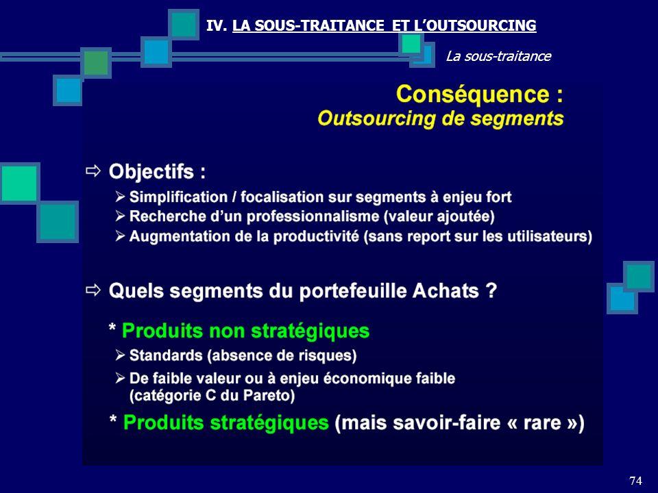 74 La sous-traitance IV. LA SOUS-TRAITANCE ET LOUTSOURCING
