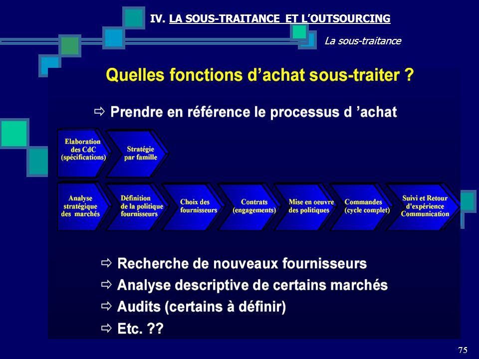 75 La sous-traitance IV. LA SOUS-TRAITANCE ET LOUTSOURCING
