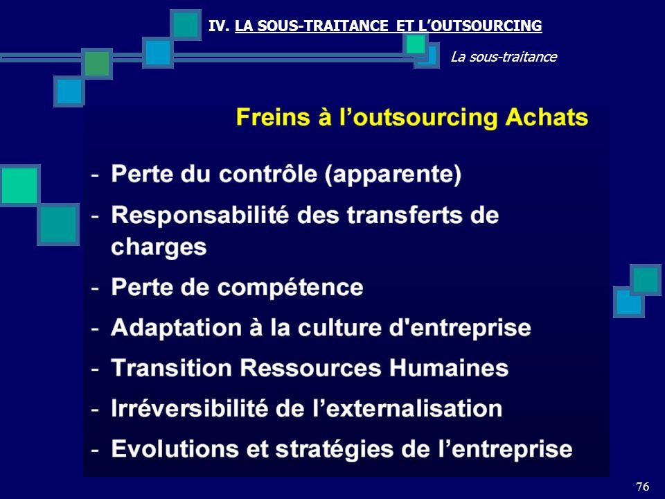 76 La sous-traitance IV. LA SOUS-TRAITANCE ET LOUTSOURCING