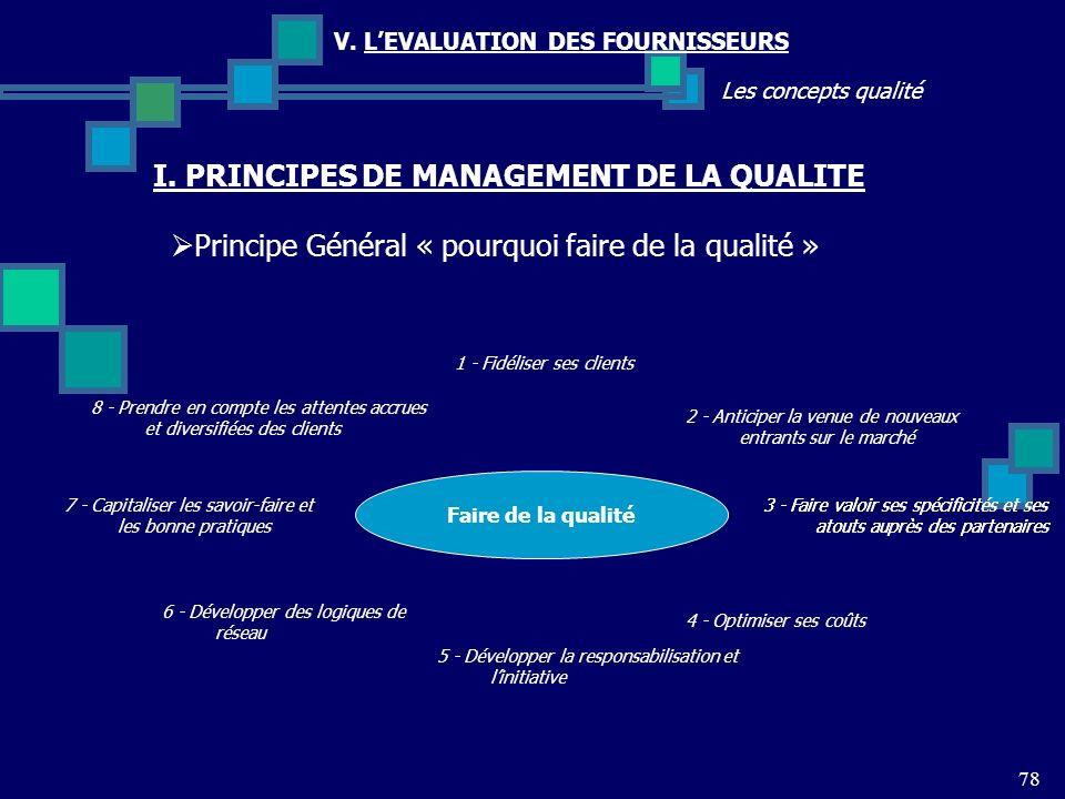 78 Les concepts qualité V. LEVALUATION DES FOURNISSEURS Principe Général « pourquoi faire de la qualité » I. PRINCIPES DE MANAGEMENT DE LA QUALITE Fai