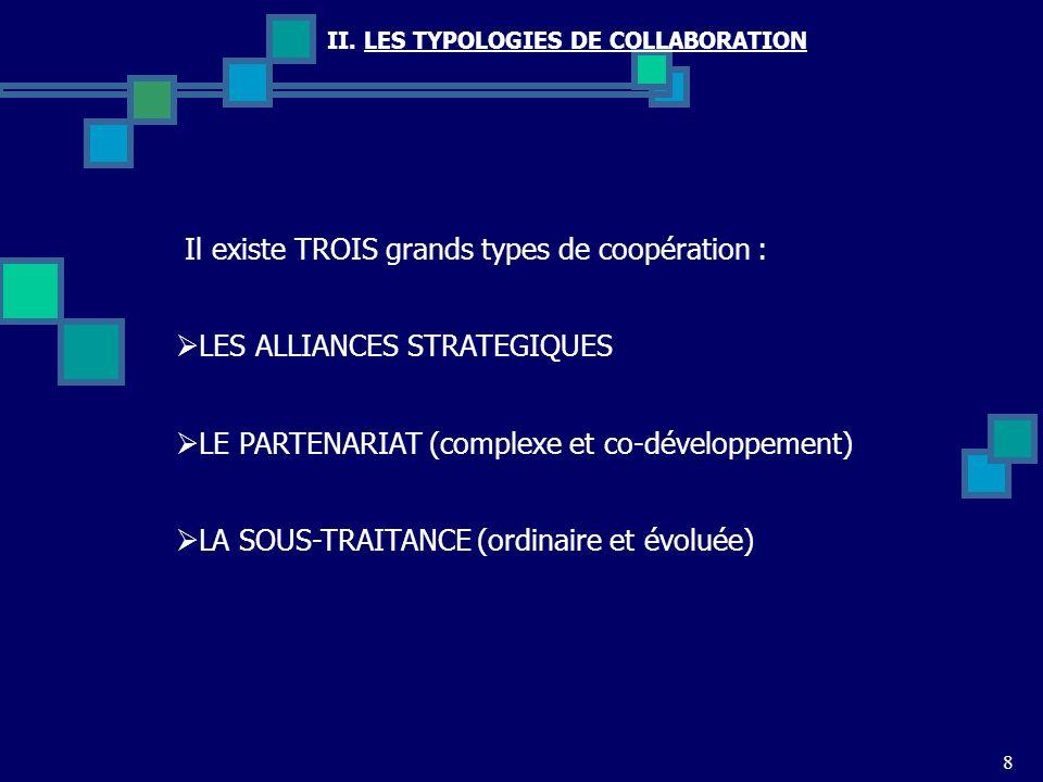 8 Il existe TROIS grands types de coopération : LES ALLIANCES STRATEGIQUES LE PARTENARIAT (complexe et co-développement) LA SOUS-TRAITANCE (ordinaire