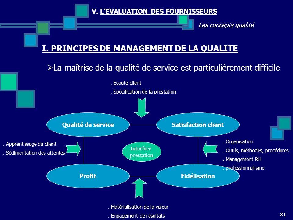 81 Les concepts qualité V. LEVALUATION DES FOURNISSEURS La maîtrise de la qualité de service est particulièrement difficile I. PRINCIPES DE MANAGEMENT