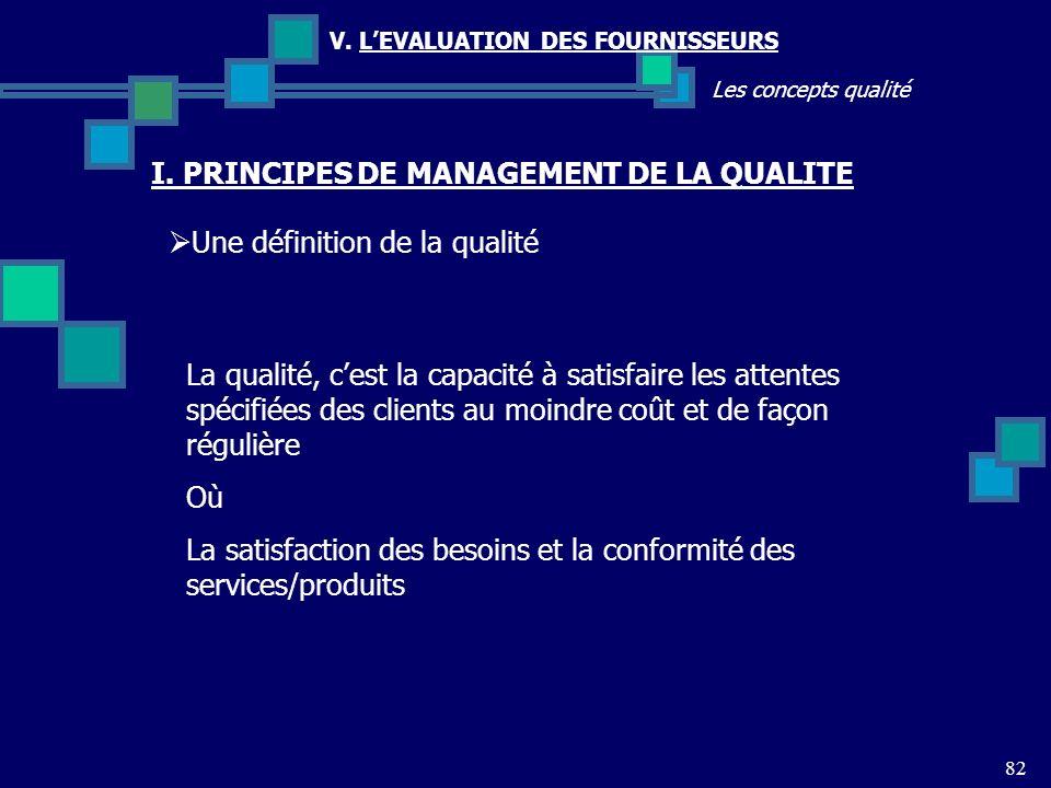 82 Les concepts qualité V. LEVALUATION DES FOURNISSEURS Une définition de la qualité I. PRINCIPES DE MANAGEMENT DE LA QUALITE La qualité, cest la capa