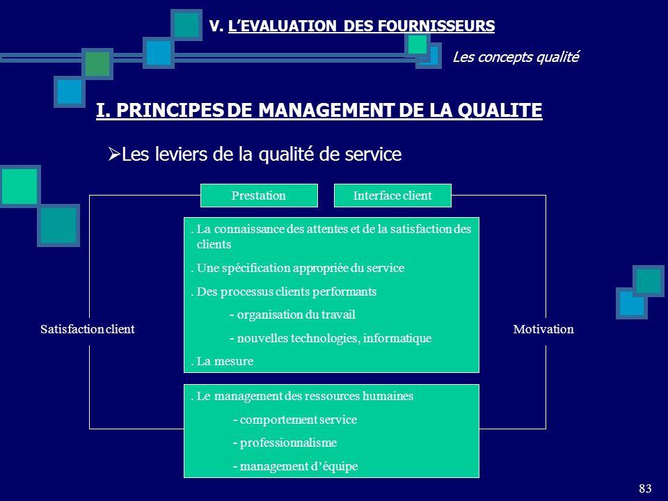 83 Les concepts qualité V. LEVALUATION DES FOURNISSEURS Les leviers de la qualité de service I. PRINCIPES DE MANAGEMENT DE LA QUALITE. La connaissance