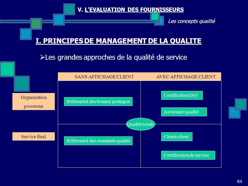 84 Les concepts qualité V. LEVALUATION DES FOURNISSEURS Les grandes approches de la qualité de service I. PRINCIPES DE MANAGEMENT DE LA QUALITE Référe