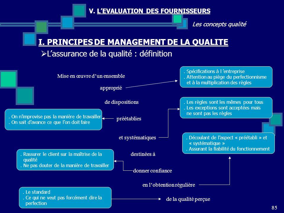 85 Les concepts qualité V. LEVALUATION DES FOURNISSEURS Lassurance de la qualité : définition I. PRINCIPES DE MANAGEMENT DE LA QUALITE Mise en œuvre d