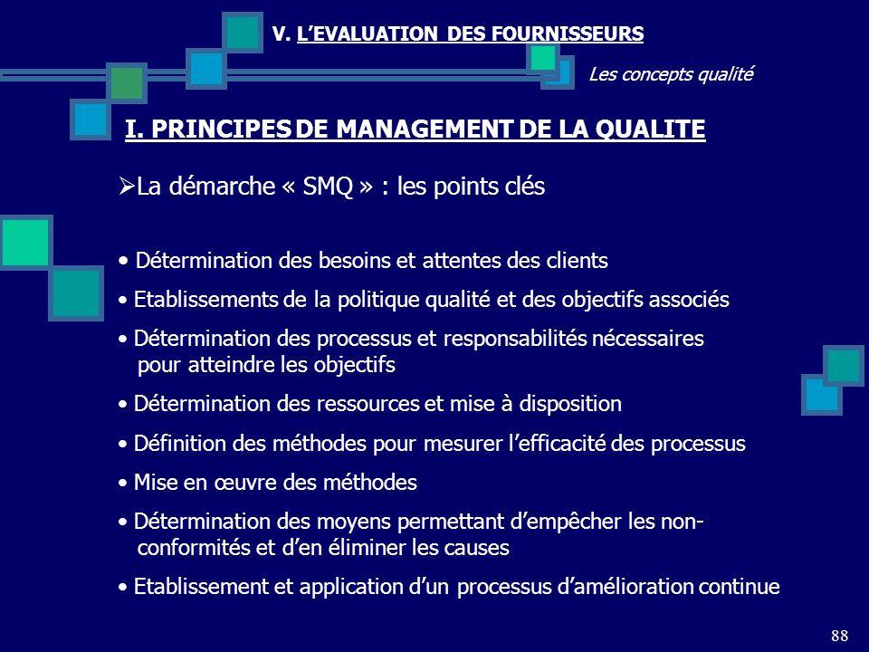 88 Les concepts qualité V. LEVALUATION DES FOURNISSEURS La démarche « SMQ » : les points clés I. PRINCIPES DE MANAGEMENT DE LA QUALITE Détermination d