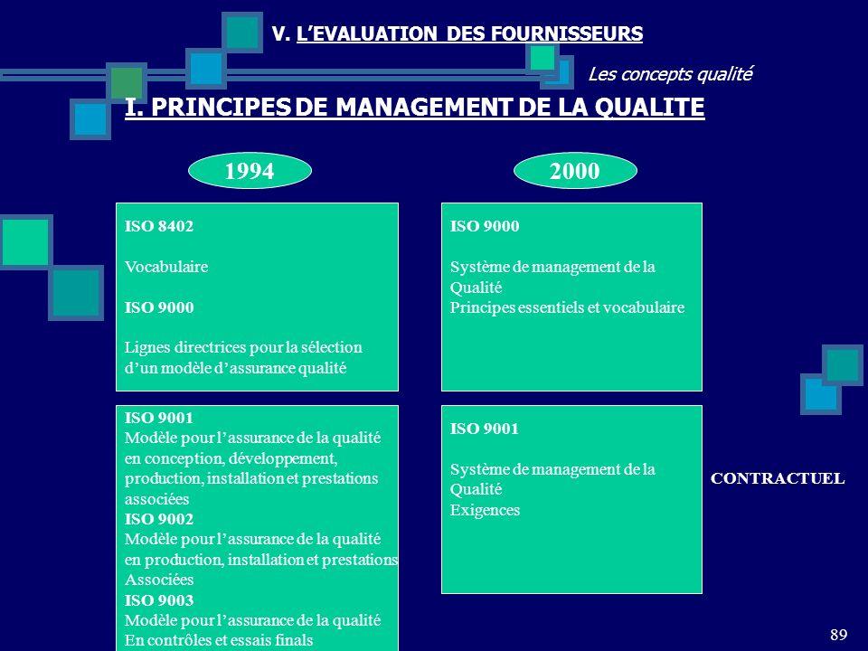 89 Les concepts qualité V. LEVALUATION DES FOURNISSEURS I. PRINCIPES DE MANAGEMENT DE LA QUALITE ISO 8402 Vocabulaire ISO 9000 Lignes directrices pour
