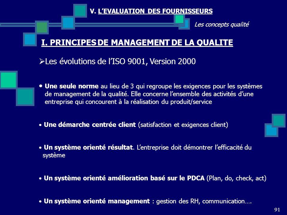 91 Les concepts qualité V. LEVALUATION DES FOURNISSEURS Les évolutions de lISO 9001, Version 2000 I. PRINCIPES DE MANAGEMENT DE LA QUALITE Une seule n