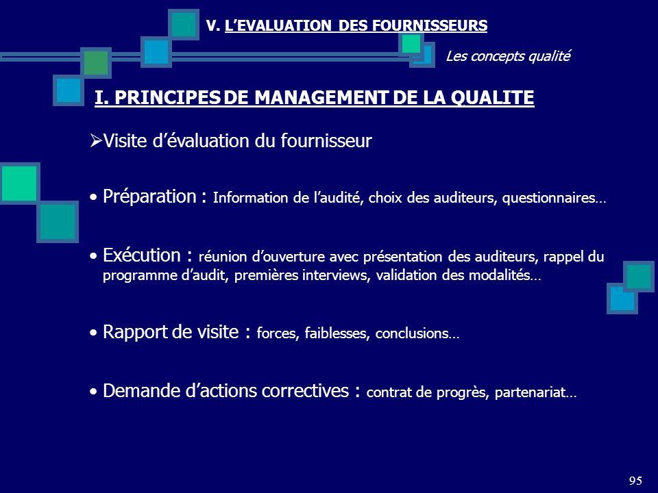 95 Les concepts qualité V. LEVALUATION DES FOURNISSEURS Visite dévaluation du fournisseur I. PRINCIPES DE MANAGEMENT DE LA QUALITE Préparation : Infor