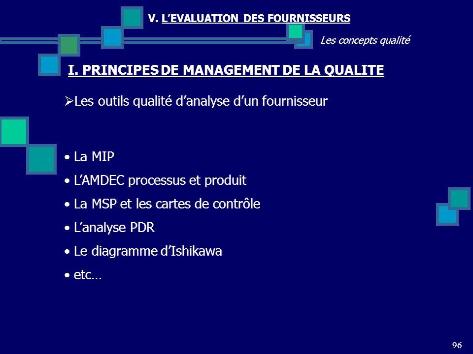 96 Les concepts qualité V. LEVALUATION DES FOURNISSEURS Les outils qualité danalyse dun fournisseur I. PRINCIPES DE MANAGEMENT DE LA QUALITE La MIP LA
