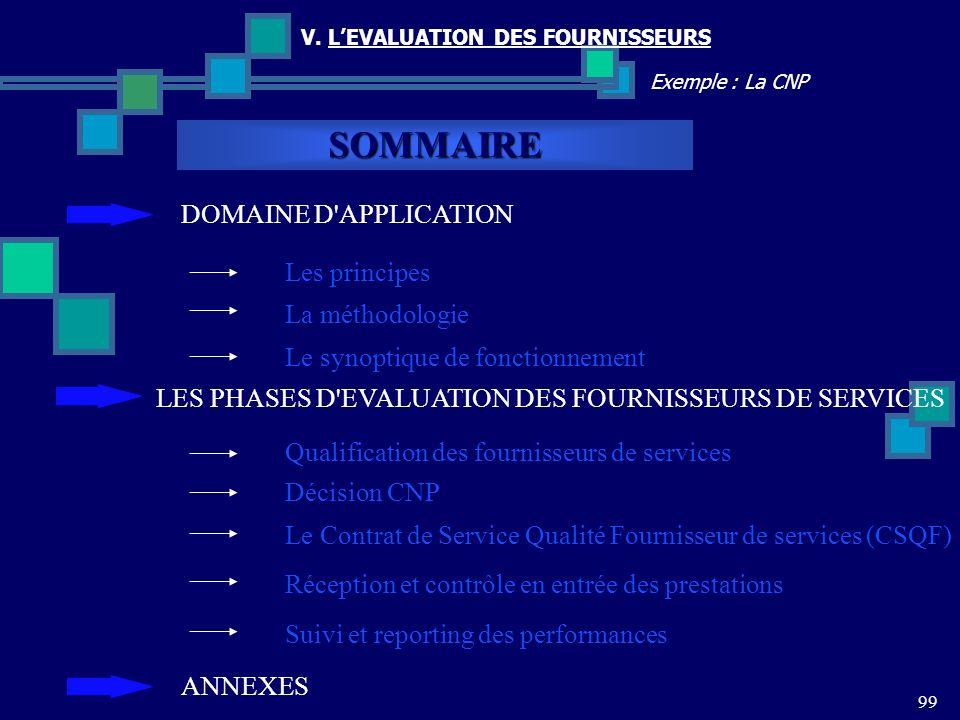 99 Exemple : La CNP V. LEVALUATION DES FOURNISSEURS SOMMAIRE DOMAINE D'APPLICATION Les principes La méthodologie Le synoptique de fonctionnement Le Co