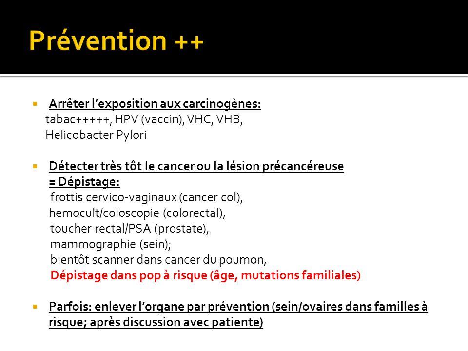 Arrêter lexposition aux carcinogènes: tabac+++++, HPV (vaccin), VHC, VHB, Helicobacter Pylori Détecter très tôt le cancer ou la lésion précancéreuse =