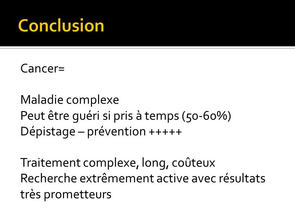 Cancer= Maladie complexe Peut être guéri si pris à temps (50-60%) Dépistage – prévention +++++ Traitement complexe, long, coûteux Recherche extrêmemen