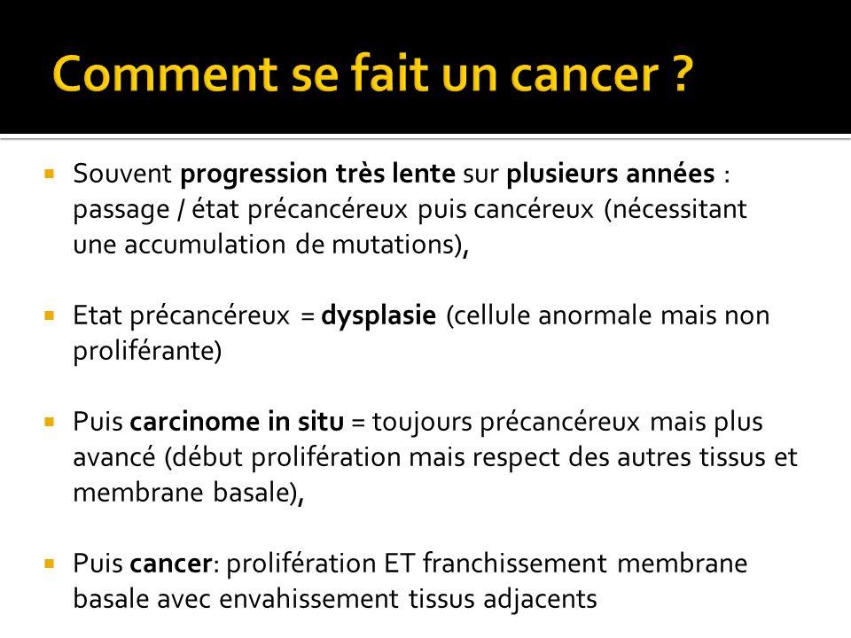 Souvent progression très lente sur plusieurs années : passage / état précancéreux puis cancéreux (nécessitant une accumulation de mutations), Etat pré