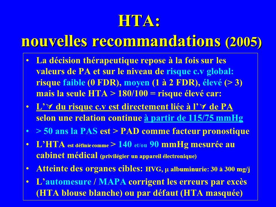 HTA: nouvelles recommandations (2005) La décision thérapeutique repose à la fois sur les valeurs de PA et sur le niveau de risque c.v global: risque f