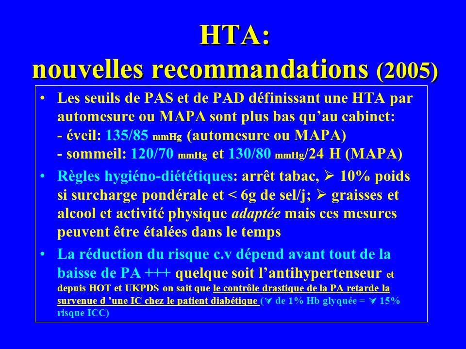 HTA: nouvelles recommandations (2005) Les seuils de PAS et de PAD définissant une HTA par automesure ou MAPA sont plus bas quau cabinet: - éveil: 135/