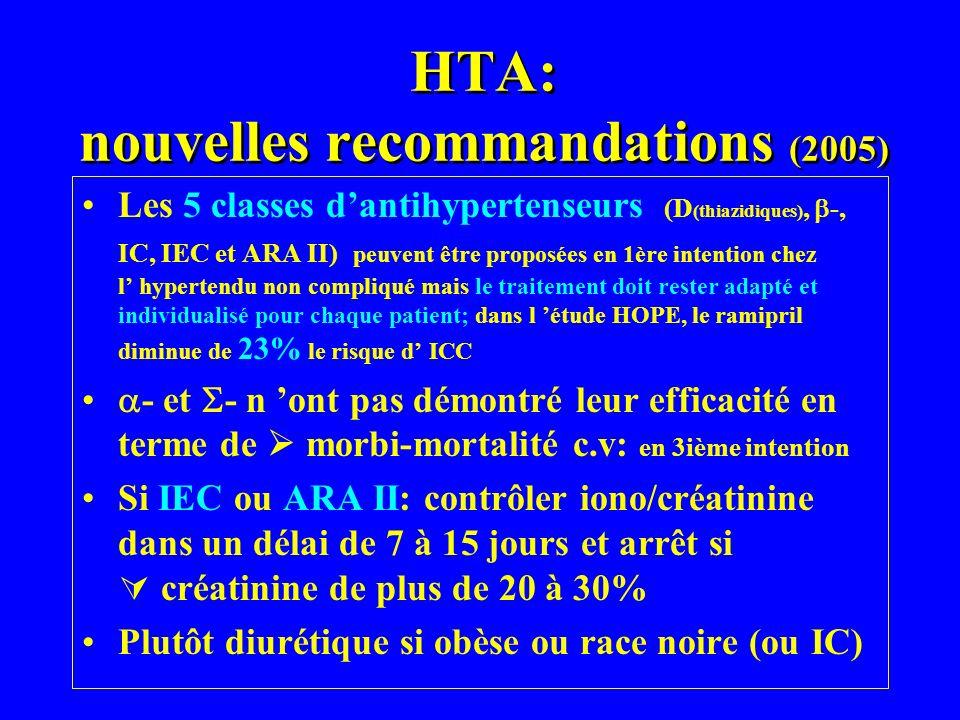 HTA: nouvelles recommandations (2005) Les 5 classes dantihypertenseurs (D (thiazidiques), -, IC, IEC et ARA II) peuvent être proposées en 1ère intenti