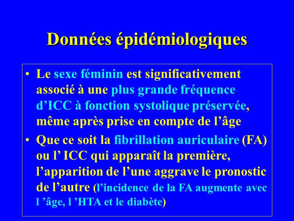 Données épidémiologiques Le sexe féminin est significativement associé à une plus grande fréquence dICC à fonction systolique préservée, même après pr