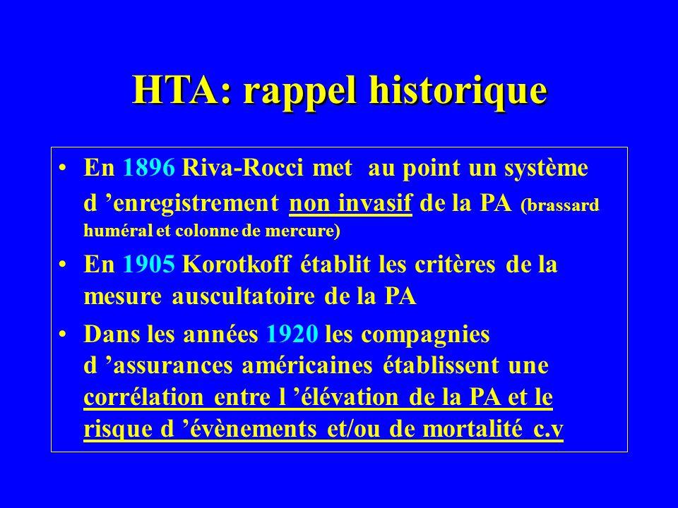 HTA: rappel historique En 1896 Riva-Rocci met au point un système d enregistrement non invasif de la PA (brassard huméral et colonne de mercure) En 19