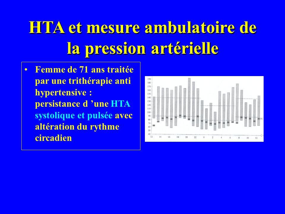 HTA et mesure ambulatoire de la pression artérielle Femme de 71 ans traitée par une trithérapie anti hypertensive : persistance d une HTA systolique e