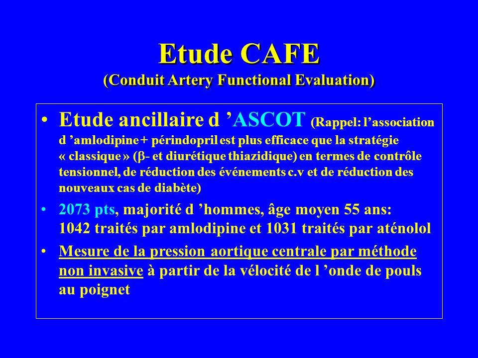 Etude CAFE (Conduit Artery Functional Evaluation) Etude ancillaire d ASCOT (Rappel: lassociation d amlodipine + périndopril est plus efficace que la s