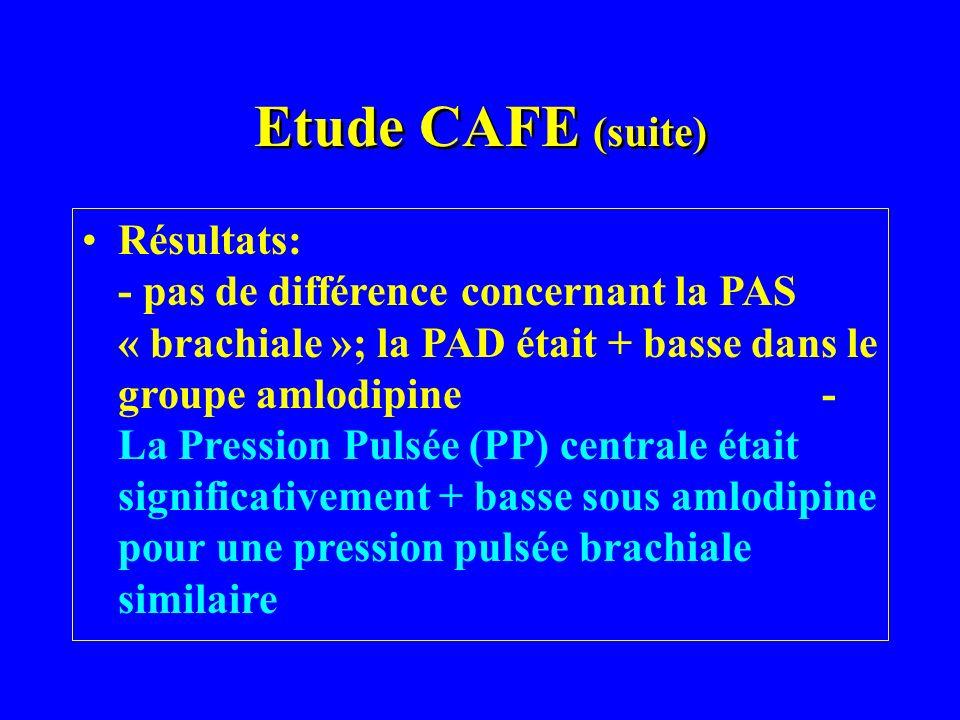 Etude CAFE (suite) Résultats: - pas de différence concernant la PAS « brachiale »; la PAD était + basse dans le groupe amlodipine - La Pression Pulsée