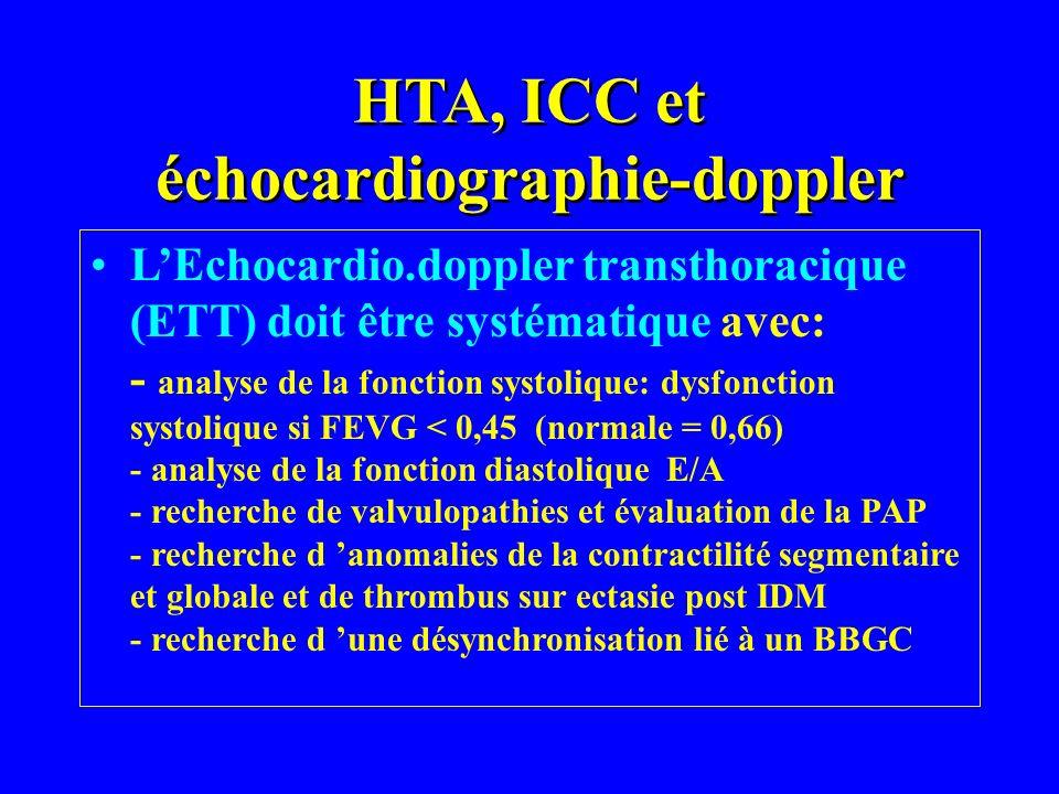 HTA, ICC et échocardiographie-doppler LEchocardio.doppler transthoracique (ETT) doit être systématique avec: - analyse de la fonction systolique: dysf