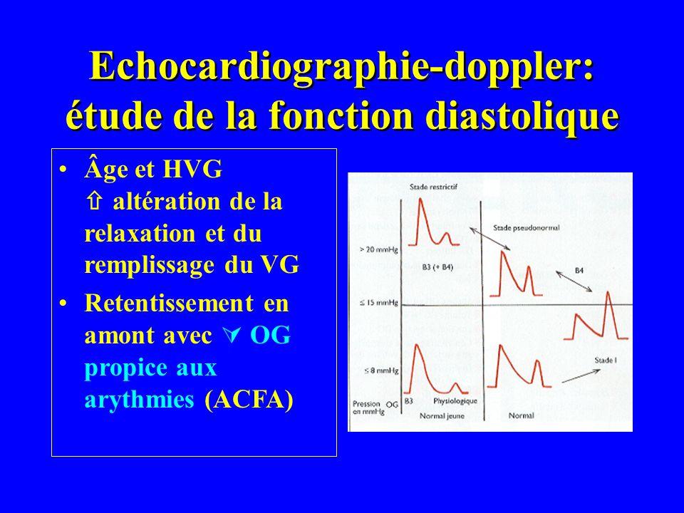 Echocardiographie-doppler: étude de la fonction diastolique Âge et HVG altération de la relaxation et du remplissage du VG Retentissement en amont ave