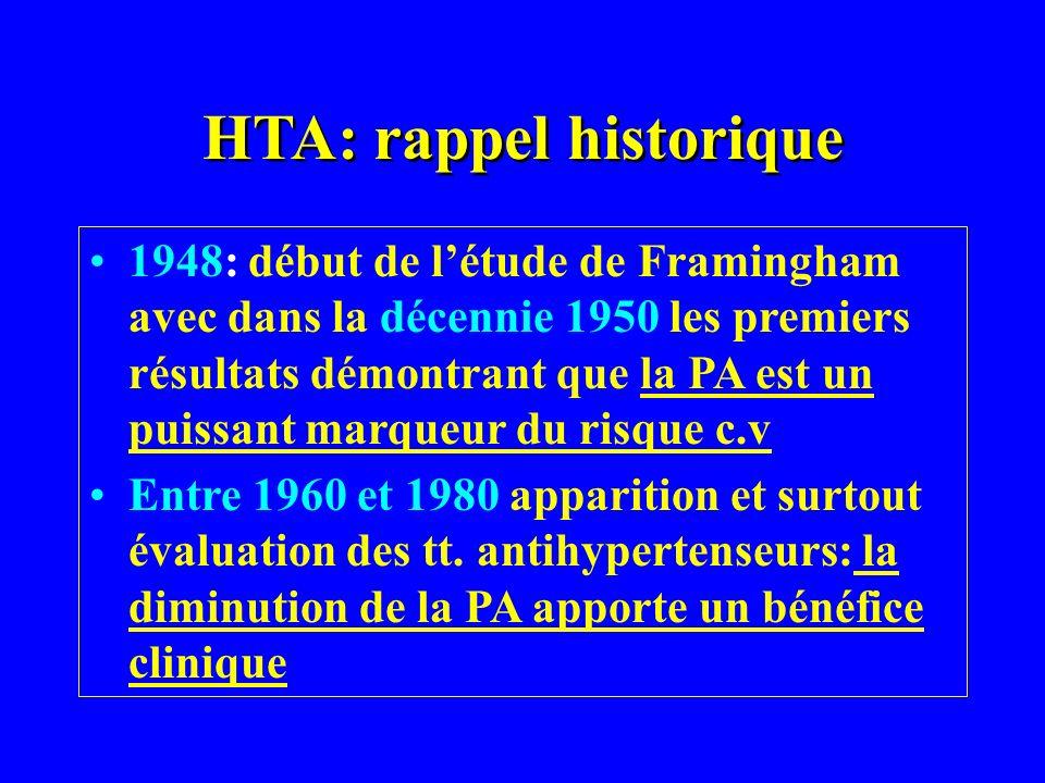HTA: rappel historique 1948: début de létude de Framingham avec dans la décennie 1950 les premiers résultats démontrant que la PA est un puissant marq