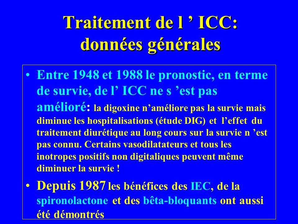 Traitement de l ICC: données générales Entre 1948 et 1988 le pronostic, en terme de survie, de l ICC ne s est pas amélioré: la digoxine naméliore pas