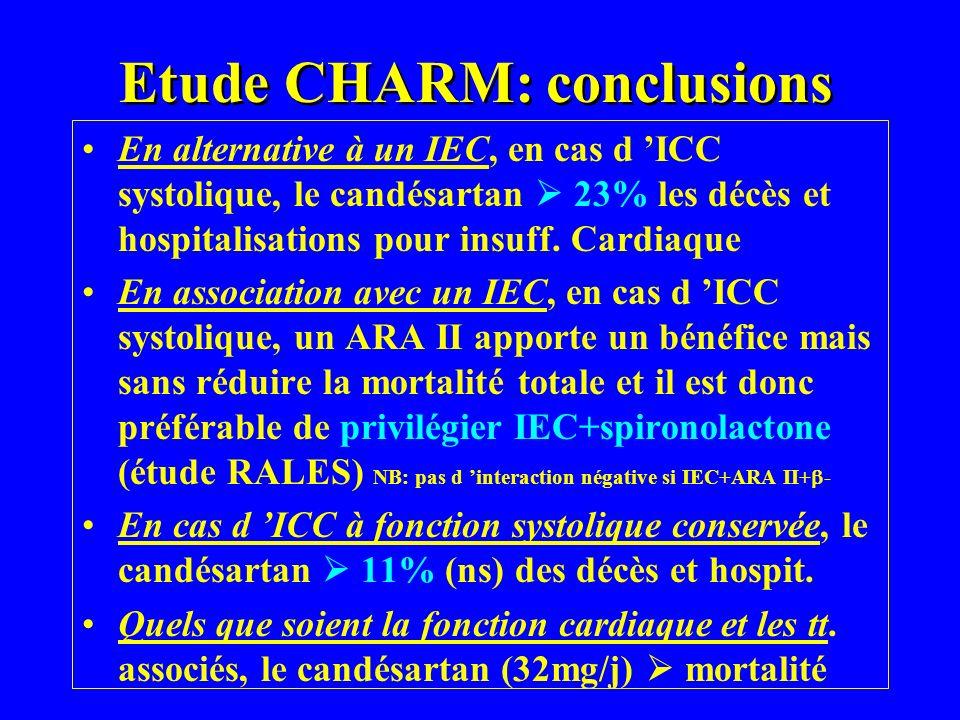 Etude CHARM: conclusions En alternative à un IEC, en cas d ICC systolique, le candésartan 23% les décès et hospitalisations pour insuff. Cardiaque En