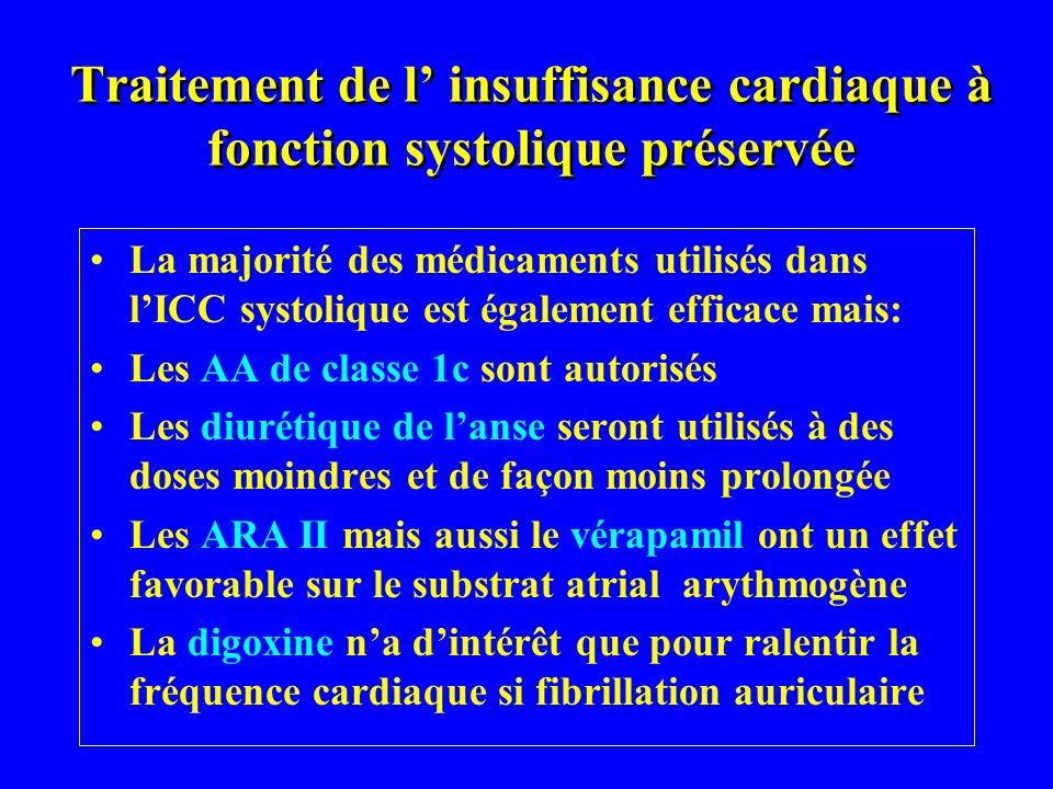 Traitement de l insuffisance cardiaque à fonction systolique préservée La majorité des médicaments utilisés dans lICC systolique est également efficac