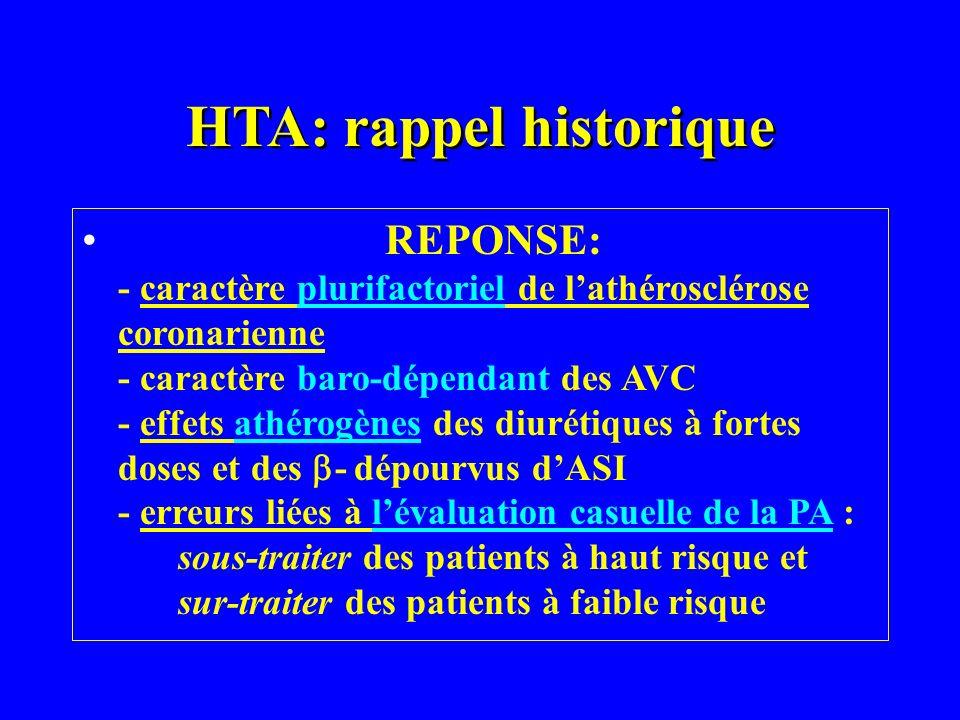 HTA: rappel historique REPONSE: - caractère plurifactoriel de lathérosclérose coronarienne - caractère baro-dépendant des AVC - effets athérogènes des