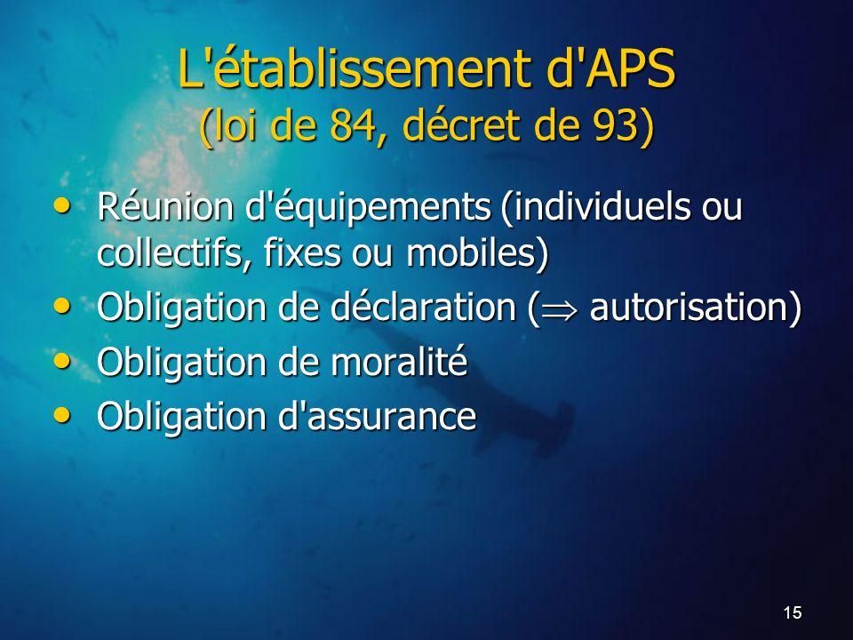 15 L'établissement d'APS (loi de 84, décret de 93) Réunion d'équipements (individuels ou collectifs, fixes ou mobiles) Réunion d'équipements (individu