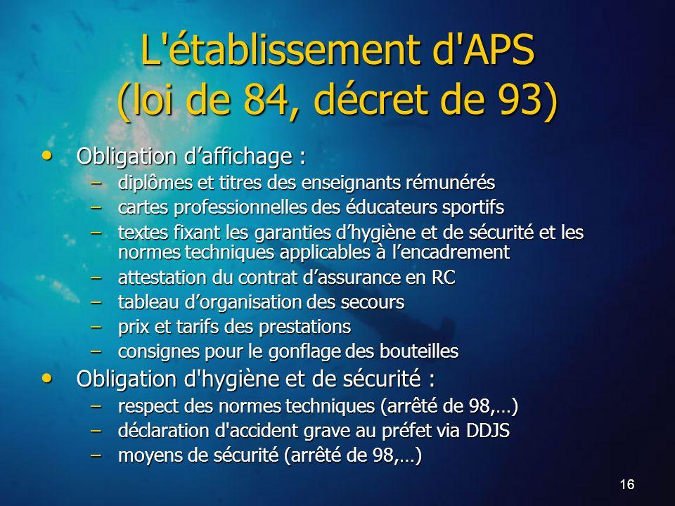 16 L'établissement d'APS (loi de 84, décret de 93) Obligation daffichage : Obligation daffichage : –diplômes et titres des enseignants rémunérés –cart