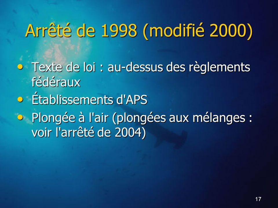 17 Arrêté de 1998 (modifié 2000) Texte de loi : au-dessus des règlements fédéraux Texte de loi : au-dessus des règlements fédéraux Établissements d'AP