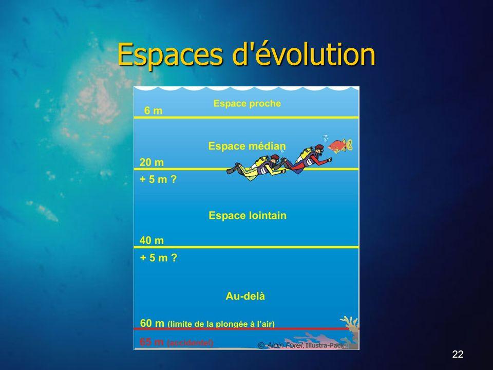 22 Espaces d'évolution