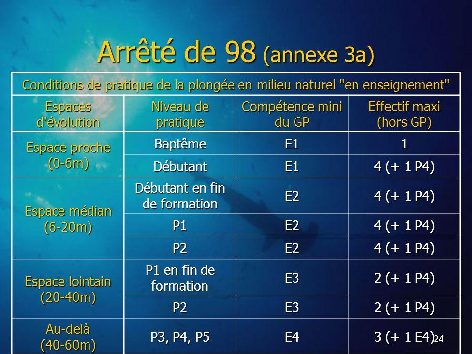 24 Arrêté de 98 (annexe 3a) Conditions de pratique de la plongée en milieu naturel