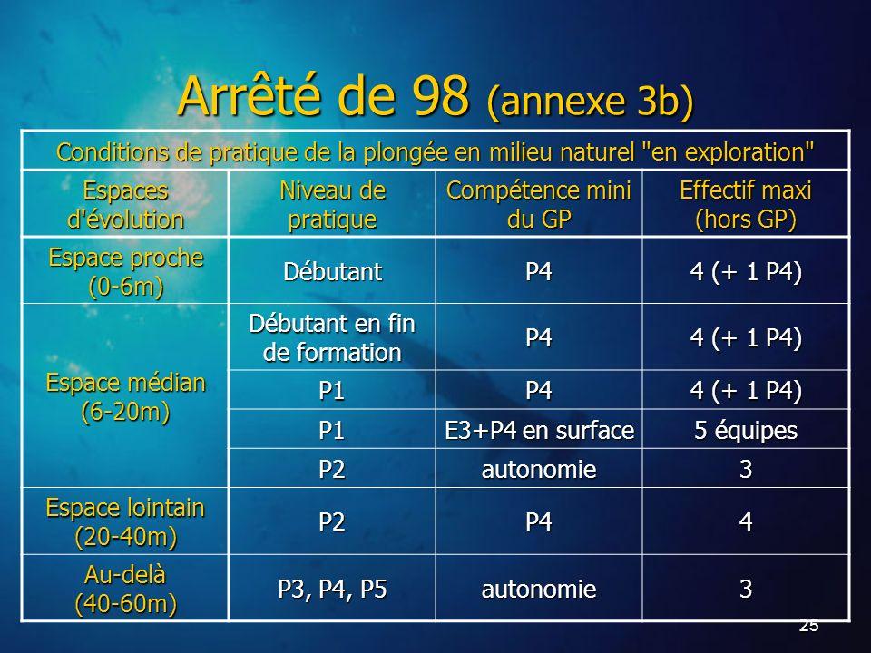 25 Arrêté de 98 (annexe 3b) Conditions de pratique de la plongée en milieu naturel